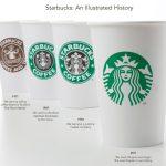 Starbucks evolueaza – redesign of the Siren